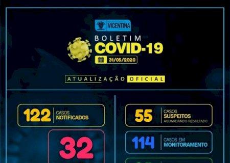 Vicentina tem mais 03 casos confirmados nas últimas 24h e chega a 32 com 55 casos suspeitos