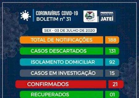 Jateí registra mais 01 caso de covid-19 nas últimas 24h; confira o boletim