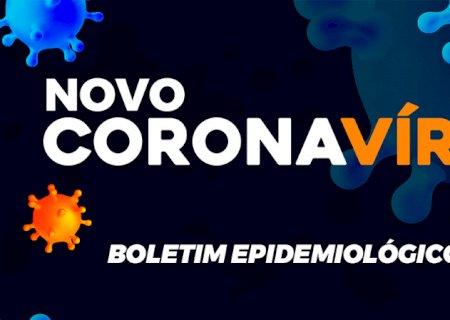 Fátima do Sul volta a registrar novos casos da Covid-19, 02 pacientes estão internados em UTI