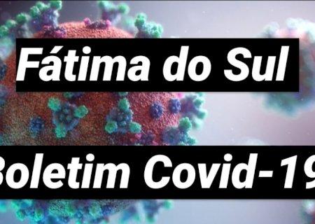 Fátima do Sul volta a ter 03 na UTI em dia de mais 13 casos positivos do covid nas últimas 24h
