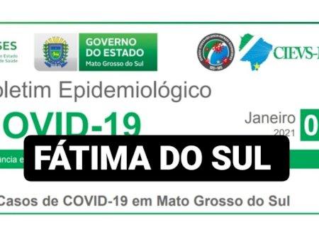 BOLETIM: MS tem 27 óbitos em 24h e mais 14 casos positivos de coronavírus em Fátima do Sul