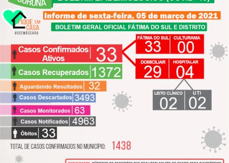 Culturama segue sem registrar em dia de 02 na UTI e 02 novos positivos em Fátima do Sul