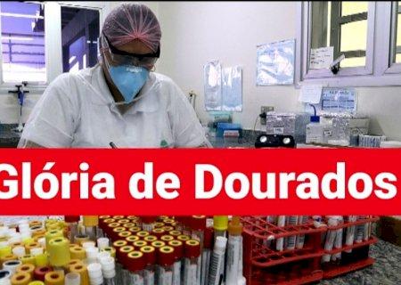 Em 24h, casos ativos salta de 45 para 83 em dia de 20 novos casos de covid em Glória de Dourados