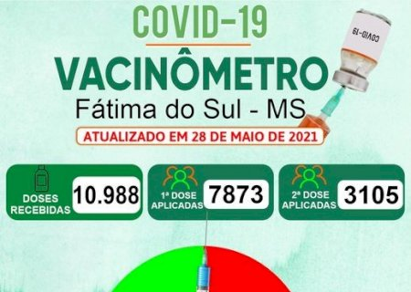 Vacinômetro aponta que quase 11 mil doses da vacina contra a Covid foram aplicadas em Fátima do Sul