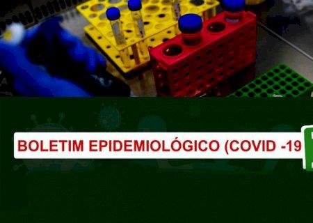 Fátima do Sul registra 02 novos casos de Covid nesta quarta-feira, e tem 41 aguardando exame
