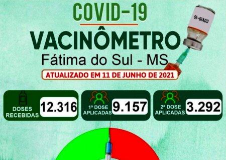 Fátima do Sul aplicou ao menos uma dose de vacina contra Covid em 9 mil de pessoas, aponta dados do Vacinômetro